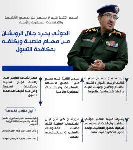 بعد أن جردوه من مناصبه ..الحوثيون  يهينون أحد كبار قياداتهم العسكرية من غير السلاله !