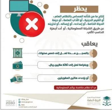 للمقيمني اليمنيين في السعودية ..احذروا القيام بهذا الفعل !